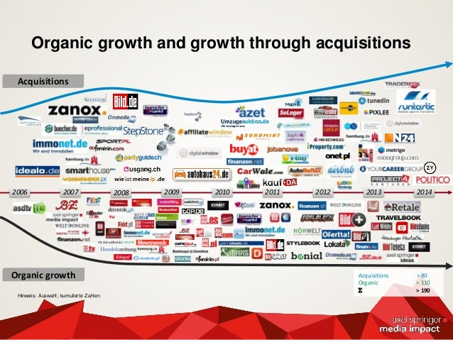 Organic growth and growth through acquisitions Organic growth Acquisitions Acquisitions > 80 Organic > 110  > 190 2007 20...