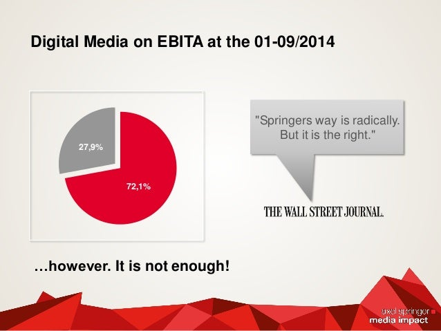 """""""Springers way is radically. But it is the right."""" …however. It is not enough! 72,1% 27,9% Digital Media on EBITA at the 0..."""
