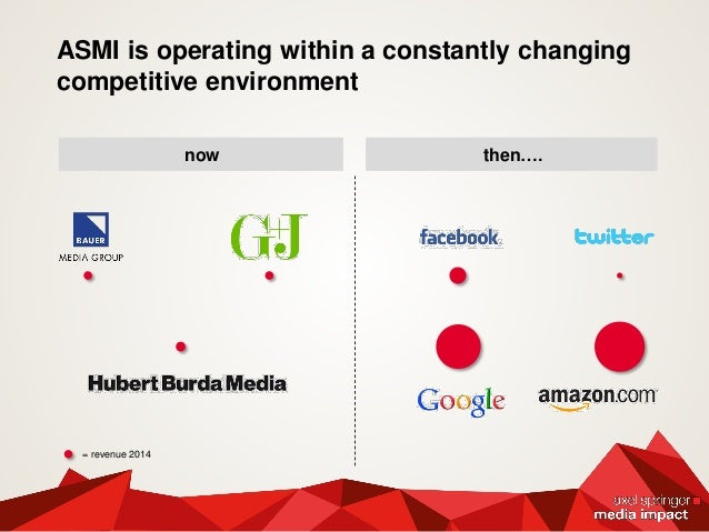 ASMI is operating within a constantly changing competitive environment now then…. = revenue 2014