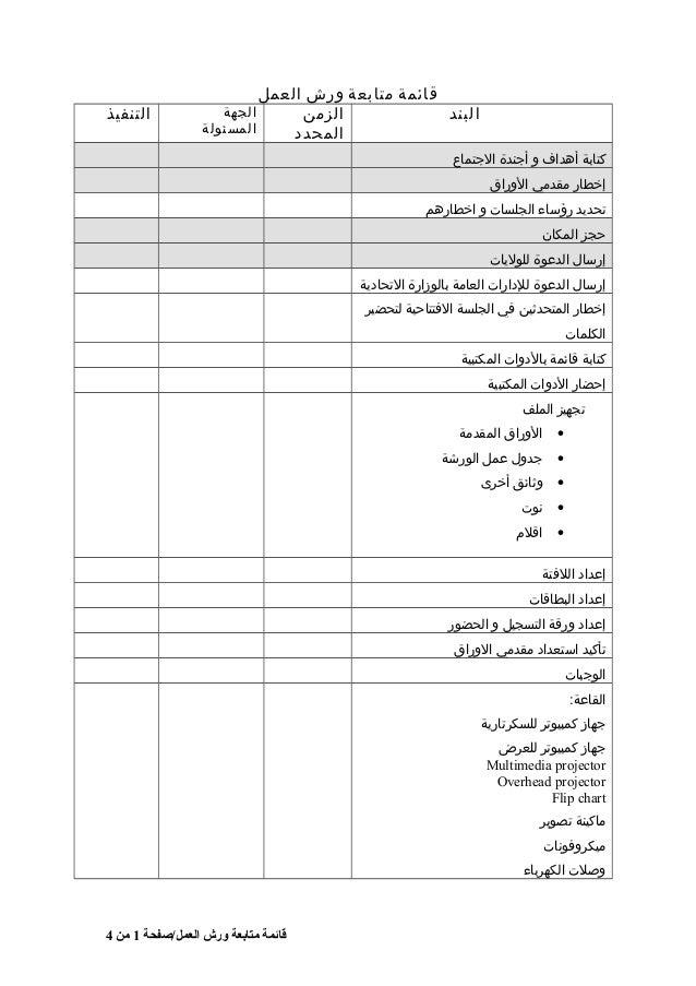 قائمة تحضير ورش العمل Workshop Checklist Arabic
