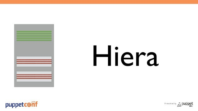 Presented by  Hiera