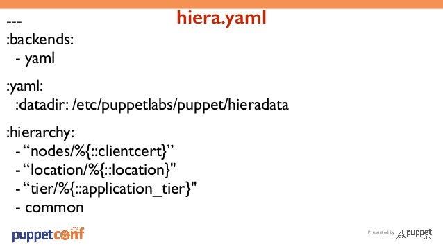 "Presented by  hiera.yaml  ---  :backends:  - yaml  :yaml:  :datadir: /etc/puppetlabs/puppet/hieradata  :hierarchy:  - ""nod..."