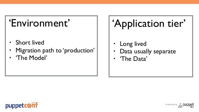 'Application tier'  • Long lived  • Data usually separate  • 'The Data'  Presented by  !  !  !  'Environment'  • Short liv...