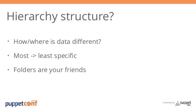 Presented by  Hierarchy structure?  • How/where is data different?  • Most -> least specific  • Folders are your friends