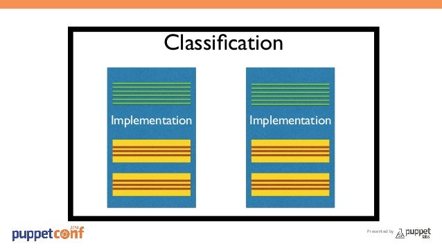 Presented by  Classification  Implementation Implementation