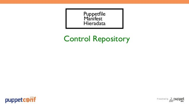 Presented by  Puppetfile  Manifest  Hieradata  Control Repository