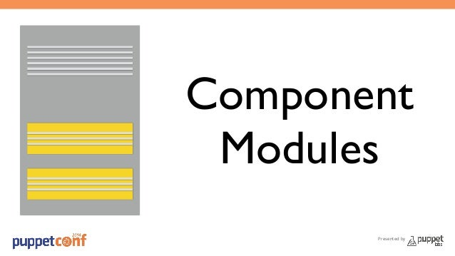 Component  Modules  Presented by