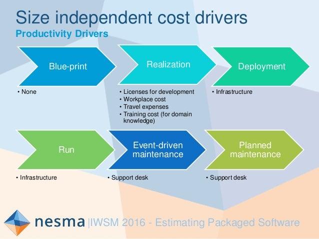 workshop - estimating packaged software - nesma