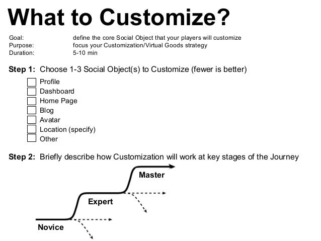 What to Customize? Goal: define the core Social Object that your players will customize Purpose: focus your Customization/...