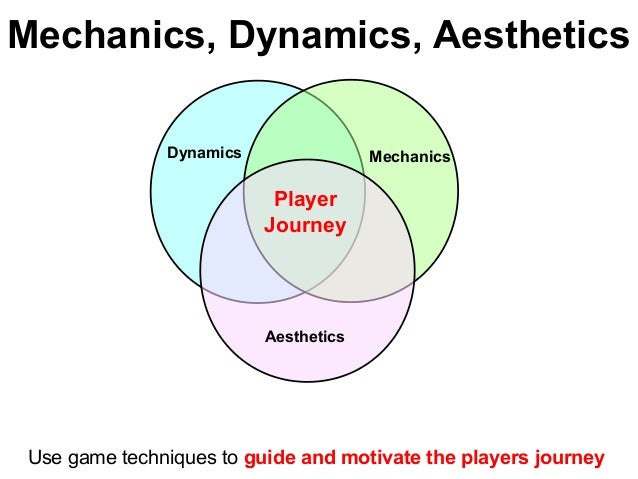 Dynamics Mechanics Aesthetics Player Journey Use game techniques to guide and motivate the players journey Mechanics, Dyna...