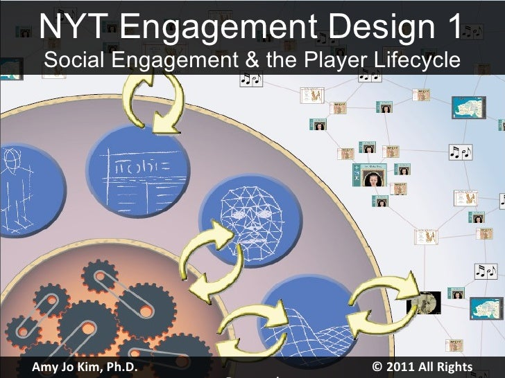 NYT Engagement Design 1 Social Engagement & the Player Lifecycle Amy Jo Kim, Ph.D.  © 2011 All Rights Reserved