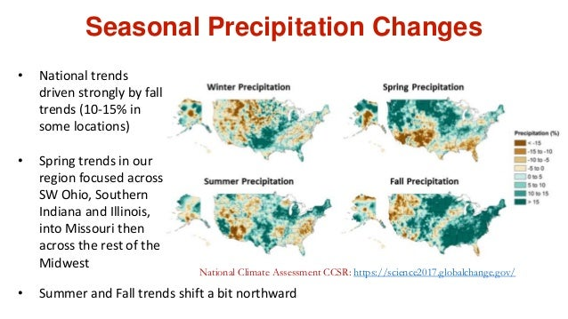 Seasonal Precipitation Changes • National trends driven strongly by fall trends (10-15% in some locations) • Spring trends...