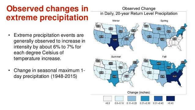 Observed changes in extreme precipitation • Extreme precipitation events are generally observed to increase in intensity b...