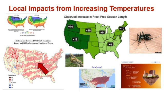 Local Impacts from Increasing Temperatures