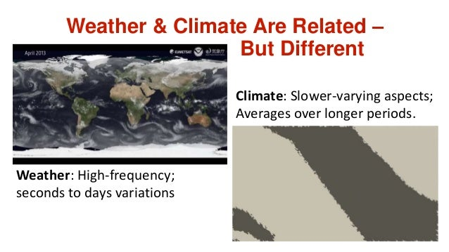 Weather & Climate Are Related – But Different Weather: High-frequency; seconds to days variations Climate: Slower-varying ...