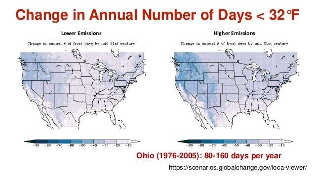 Change in Annual Number of Days < 32°F Lower Emissions Higher Emissions Ohio (1976-2005): 80-160 days per year https://sce...