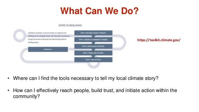 What Can We Do? https://toolkit.climate.gov/ • Where can I find the tools necessary to tell my local climate story? • How ...