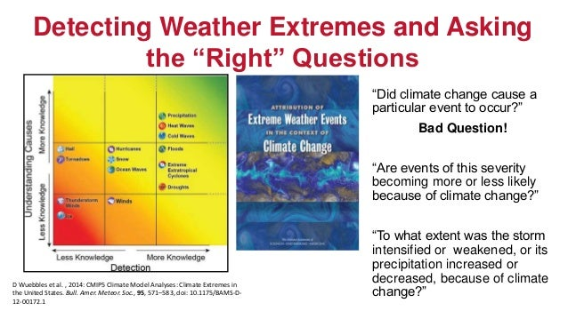 D Wuebbles et al. , 2014: CMIP5 Climate Model Analyses: Climate Extremes in the United States. Bull. Amer. Meteor. Soc., 9...