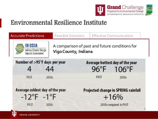 INDIANA UNIVERSITY Environmental Resilience Institute Accurate Predictions Feasible Solutions Effective Communication A co...