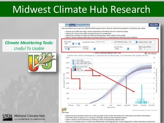 Midwest Climate Hub Research Predicting Changes in Range Distribution and Population Dynamics of Pests