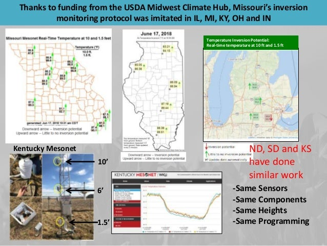 CSCAP/U2U Survey Results https://sustainablecorn.org/What_Farmers_are_Saying/Farmer_Survey.html