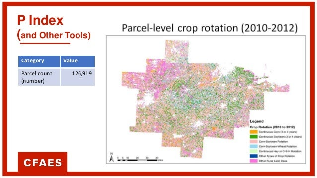 P Index Calculations for 77 Farms (38,186 Acres) in WLEB Estimated P loss (lbs. per acre) * Loss with nutrient application...