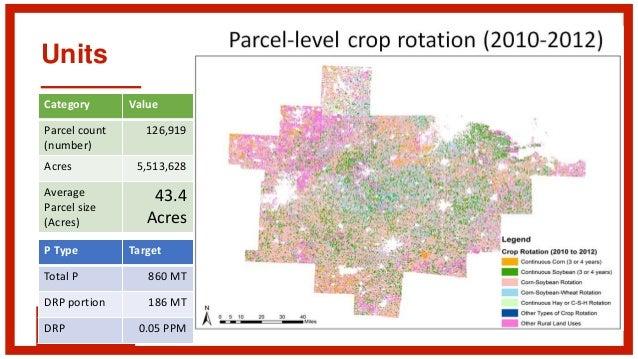 Units Category Value Parcel count (number) 126,919 Acres 5,513,628 Average Parcel size (Acres) 43.4 Acres P Type Target To...