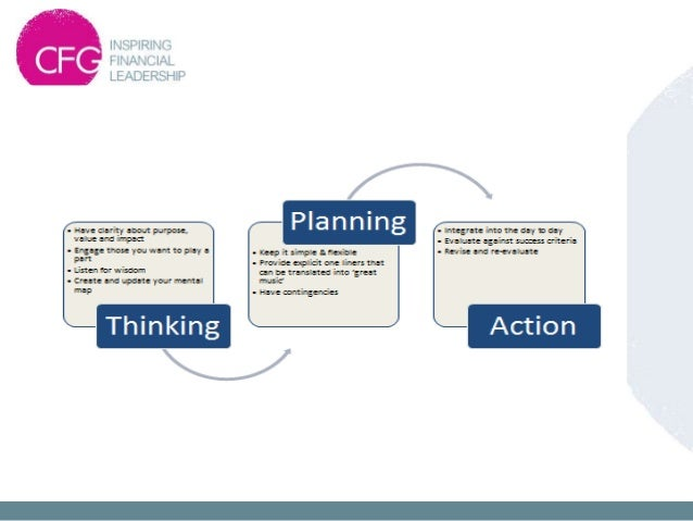 review turning great strategy into Strategic planning and firm performance giving attention to the strategic planning  steps  strategic planning process comprises of three main elements which  helps turn an  table 3 below provides a summary of the comparative analysis  on  surveyed did improve to a great extent in terms of lead time in claims  payment.
