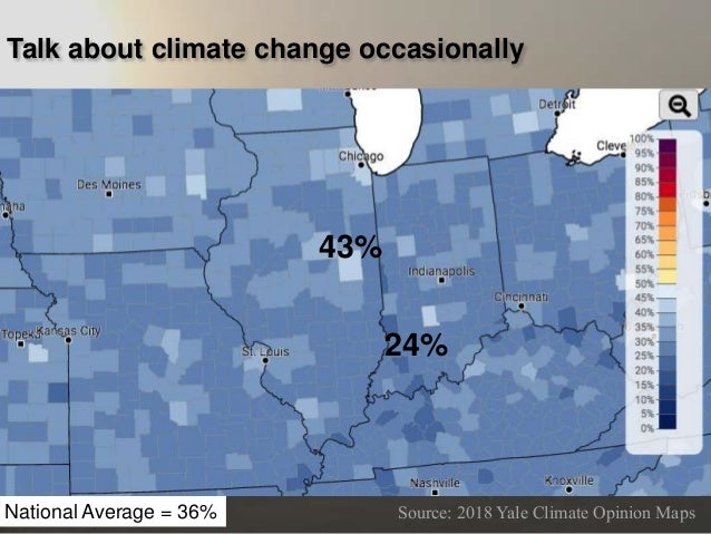 Source: 2018 Yale Climate Opinion Maps Climate change mostly caused by humans 64% 43% National Average = 57%