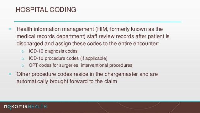 Medicare codes PDF