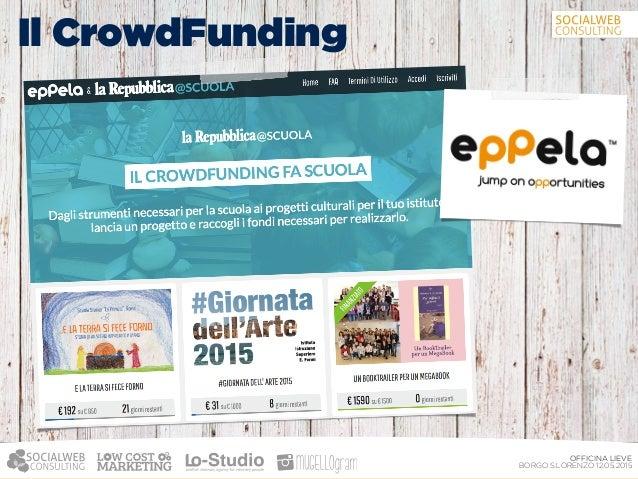 Branding e Fundraising: tra Comunicazione e Etica Aziendale