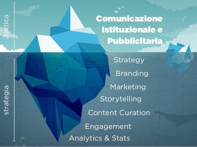Ma allora cos'è un Brand? Un Brand è un insieme di idee coerenti nella mente di un consumatore. [Bianca Cawthorne] OFFICI...