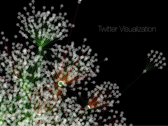 Twitter Visualization