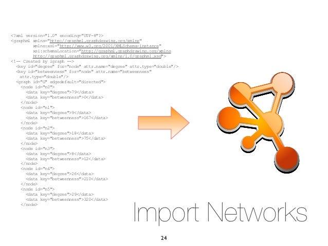 "<?xml version=""1.0"" encoding=""UTF-8""?><graphml xmlns=""http://graphml.graphdrawing.org/xmlns""         xmlns:xsi=""http://www..."
