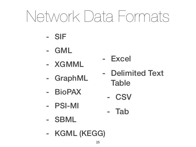 Network Data Formats  - SIF  - GML                   - Excel  - XGMML                   - Delimited Text  - GraphML       ...