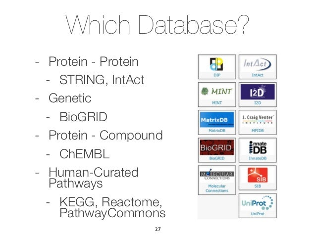Which Database?- Protein - Protein  - STRING, IntAct- Genetic  - BioGRID- Protein - Compound  - ChEMBL- Human-Curated   Pa...