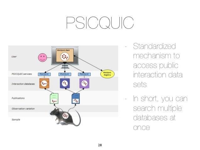 PSICQUIC        - Standardized          mechanism to          access public          interaction data          sets       ...
