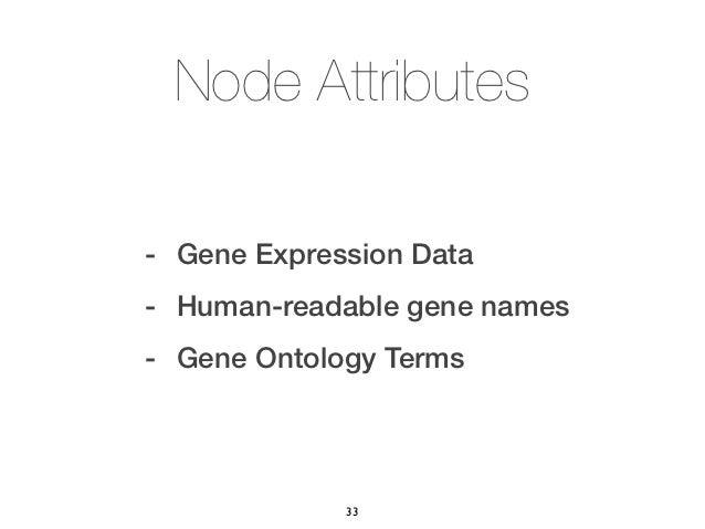 Node Attributes- Gene Expression Data- Human-readable gene names- Gene Ontology Terms             33