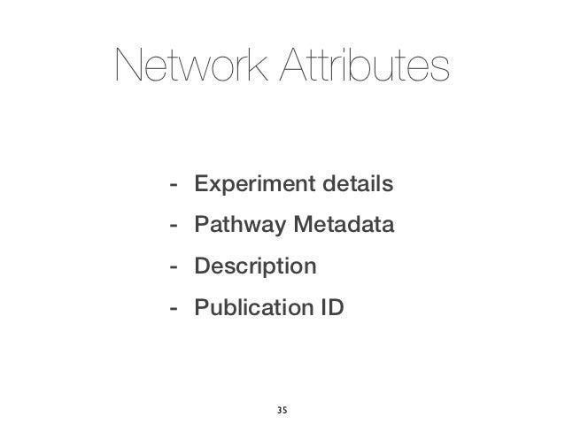 Network Attributes  - Experiment details  - Pathway Metadata  - Description  - Publication ID           35