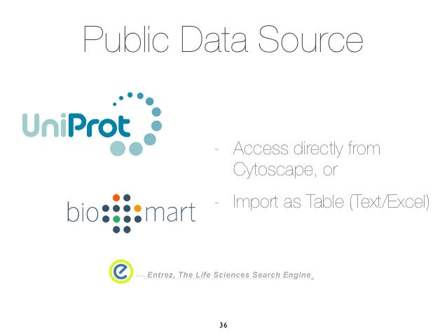 Public Data Source        - Access directly from          Cytoscape, or        - Import as Table (Text/Excel)        36