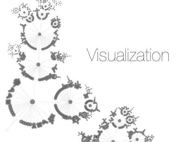 Visualization44