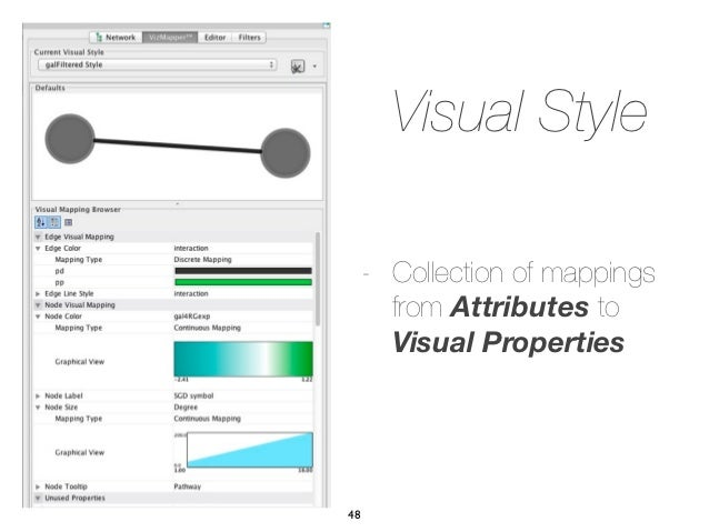 Visual Style     - Collection of mappings       from Attributes to       Visual Properties48