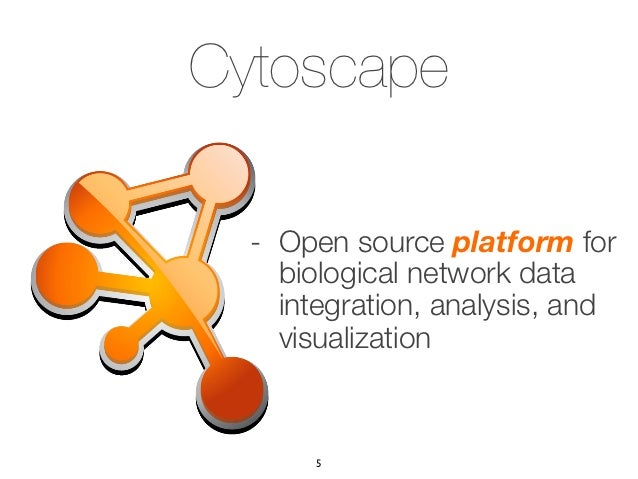 Cytoscape  - Open source platform for    biological network data    integration, analysis, and    visualization       5