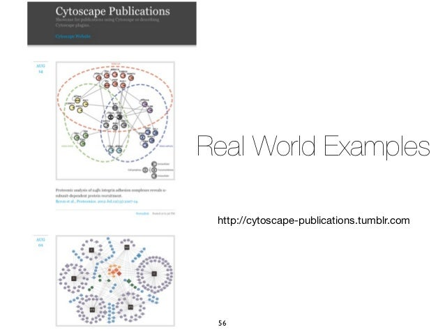 Real World Examples http://cytoscape-publications.tumblr.com 56
