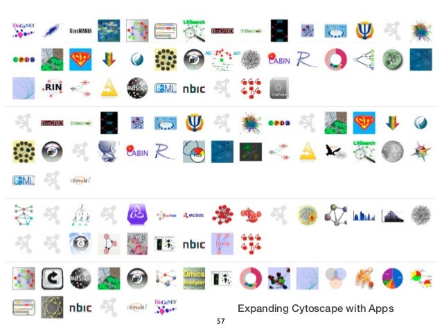 Expanding Cytoscape with Apps57