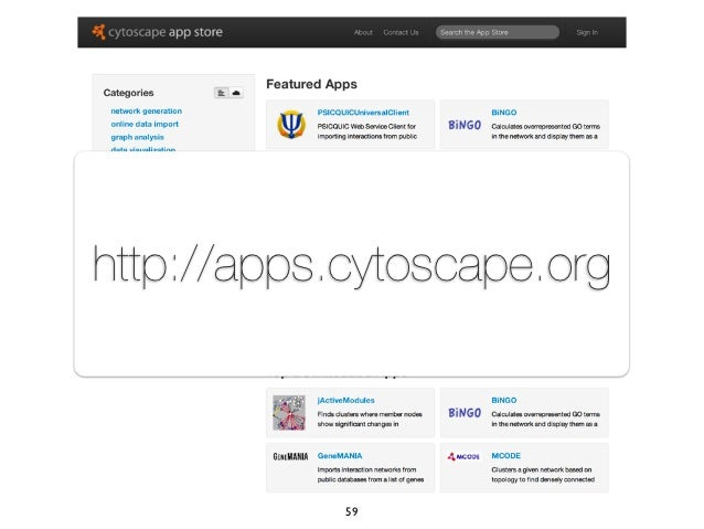http://apps.cytoscape.org            59