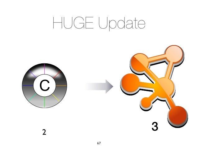 HUGE UpdateC2                 3         67