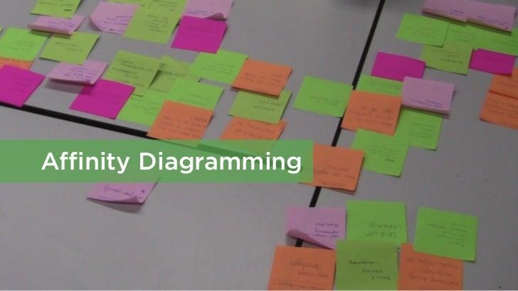 Workshop 1 Brainstorming Affinity Diagramming Goals