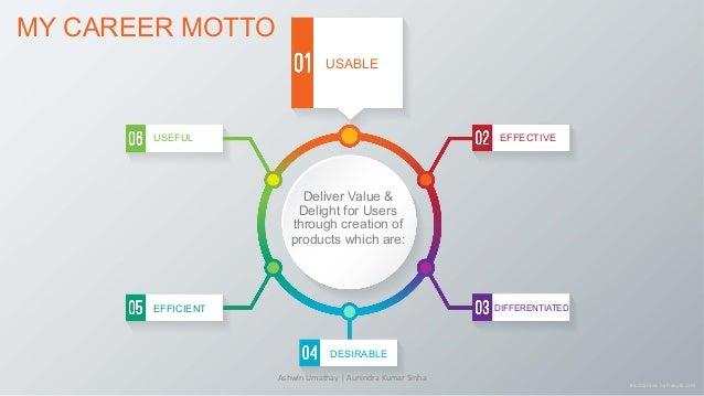 Workshop #1: UX Career Development Plan by Ashwin Umathay & Aunindra …