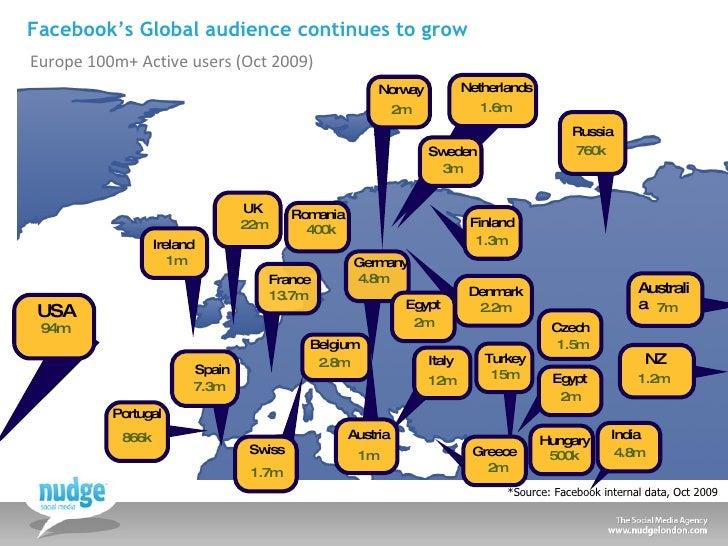 Facebook's Global audience continues to grow <ul><li>Europe 100m+ Active users (Oct 2009) </li></ul>USA 94m Netherlands 1....